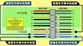 2. 新電線顏色代碼簡介
